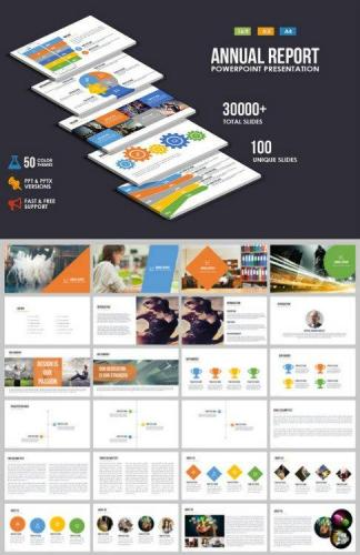 AnnualReport Powerpoint Presentation